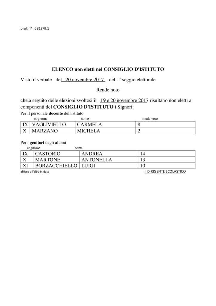 prot-docx-non-eletti-001